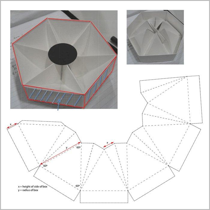 packaging design foldabox construction