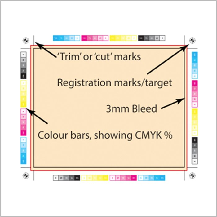 printing services - trim marks