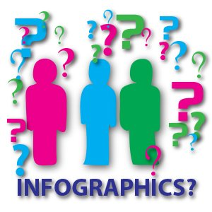 What Are Infographics?
