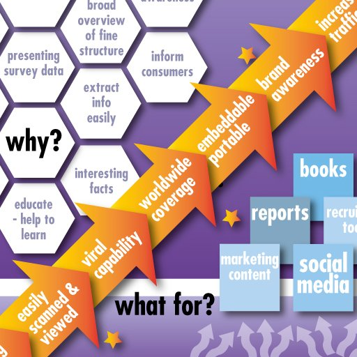How Infographics Can Improve Your Business